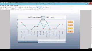 InfoBurst Dash Demo - Unleash the power of your BusinessObjects dashboard by InfoSol