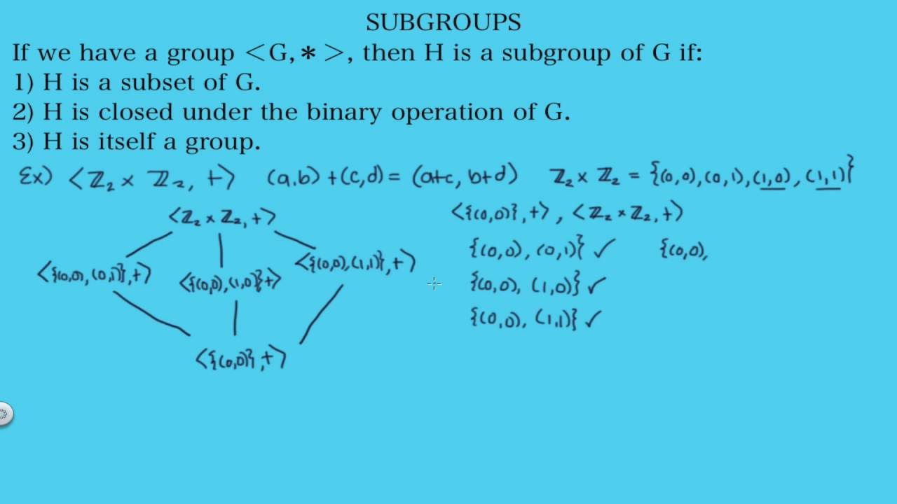 Subgroup Definition + Examples - YouTube