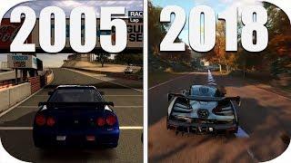 THE Evolution Of FORZA Motorsport-Horizon Games 2005-2018