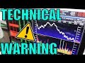 Something BIG Just Happened Today In The Stock Market – Down Friday Down Monday WARNING