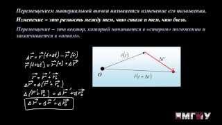 Физика. Выпуск 2. Лекция на тему «Кинематика. Относительность скорости движения».