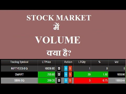 What is Volume in Stock Market?(HINDI) [ TOP RATED ]