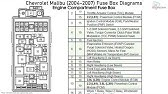 05 Chevy Malibu Fuse Box Locations Youtube