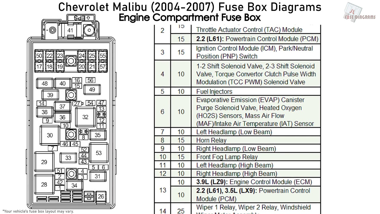 Chevrolet Malibu (2004-2007) Fuse Box Diagrams - YouTube | 2004 Chevrolet Malibu Fuse Box |  | YouTube