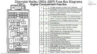 Chevrolet Malibu 2004 2007 Fuse Box Diagrams Youtube