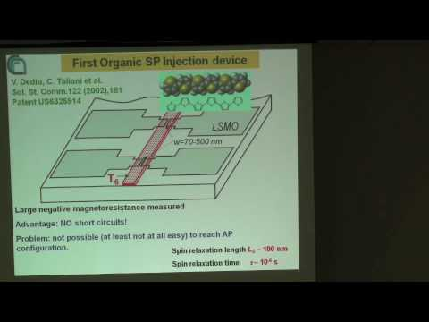 Organic Semiconductors for Spintronic Applications