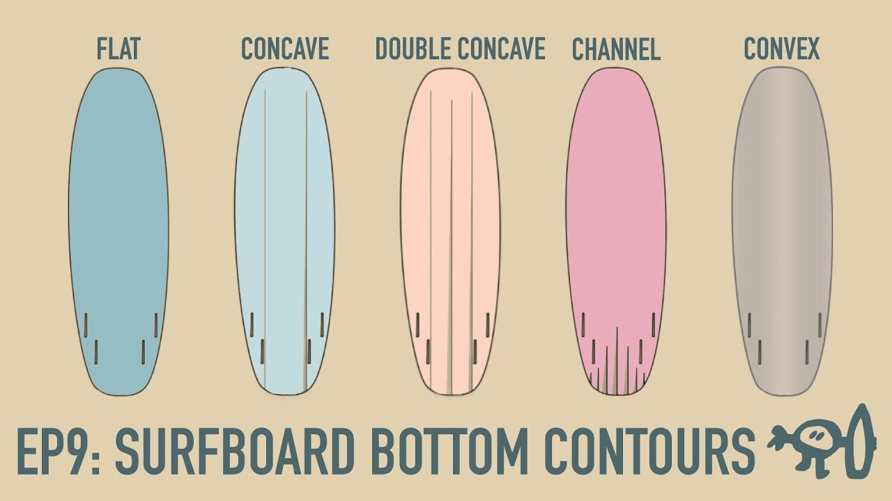 Surfing Explained: Ep9 Surfboard Bottom Contours