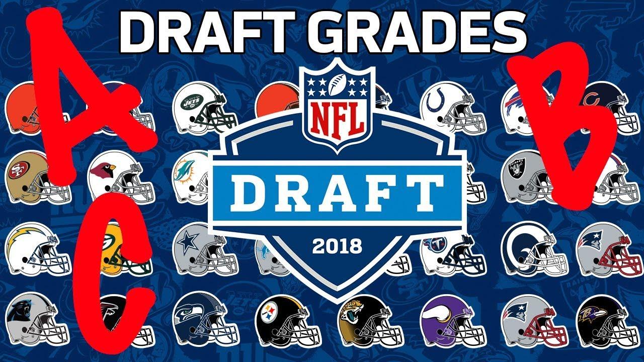 5e05976cf Every Team s 2018 NFL Draft Grade