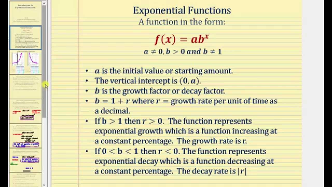 Introduction to exponential functions in the form fxabx part introduction to exponential functions in the form fxabx part 2 falaconquin