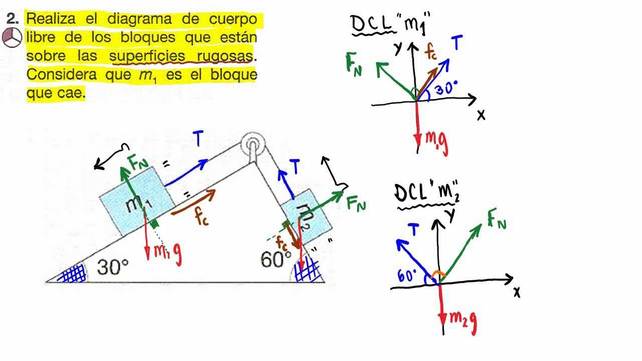 Actividad Pag 75-2 Diagrama De Cuerpo Libre Dcl