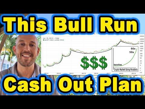🔵 Crypto Bull Run - Cash Out Plan