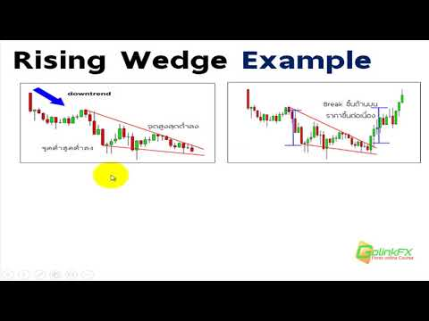 สอนเทรด Forex ฟรี -  Chart pattern - wedge | LINE : @GOLINKFX