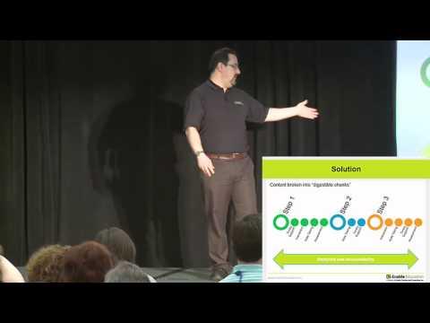 Learning Solutions Presentation vs3 Part 2