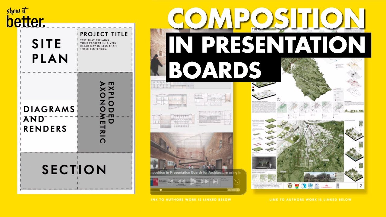 Composition In Presentation Boards For Architecture Using Indesign Youtube