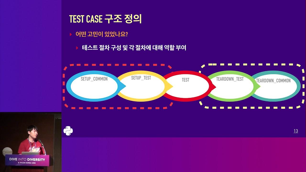 Image from 파이썬으로 네트워크 장비 테스트 자동화 하기 - 구동수