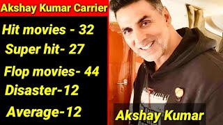 Akshay Kumar All Hit And Flop Movies List And Box Office Collection Analysis, King Akshay Kumar