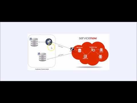 configure-ldap-server-in-servicenow-(-ldap-integration-setup-)