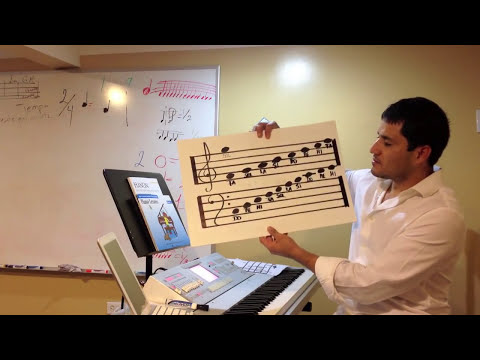 Como leer partitura facil en Youtube