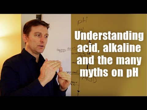 Understanding acid, alkaline and the many myths on pH