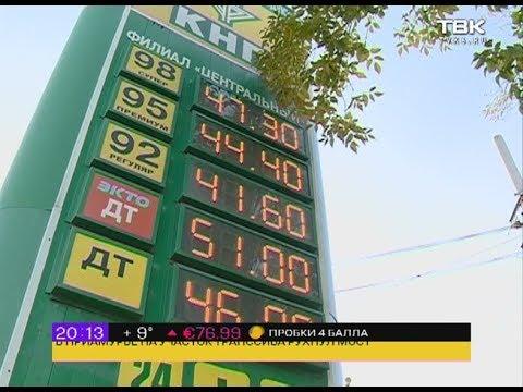 Бизнес-обзор: цены на бензин