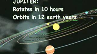 A Spin Around the Solar System  The Outer Planets  The Gas Giants