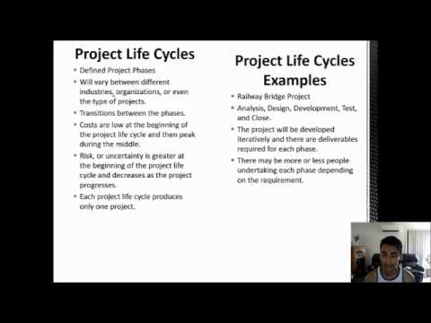 Project report on product life cycle
