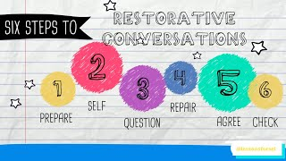 WANT TO KNOW HOW TO HAVE RESTORATIVE CONVERSATIONS TO RESOLVE CONFLICT? HERE'S 6 STEPS!