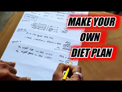 How to make diet plan || hindi || dhiraj home workout