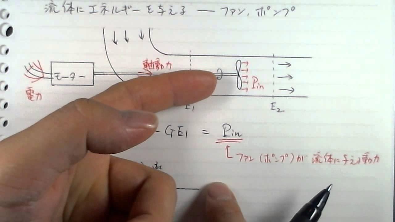 流体にエネルギーを与える―ファン,ポンプ   by 金野祥久
