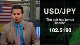 07/01: Stocks start month and end week with gains on data, USD sees bullish trade (12:45ET)