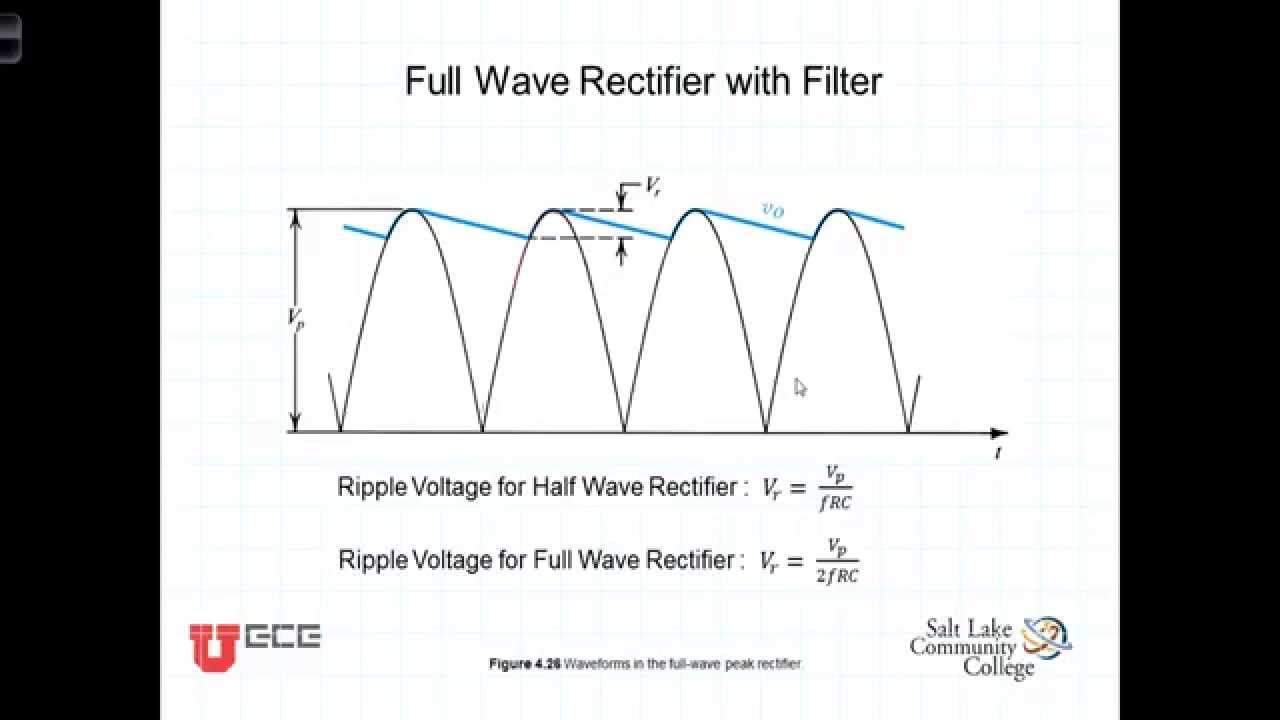 Circuit Diagram Of Half Wave Rectifier With Filter The Full And Averaging L4 5 6peak Detector Capacitor Load