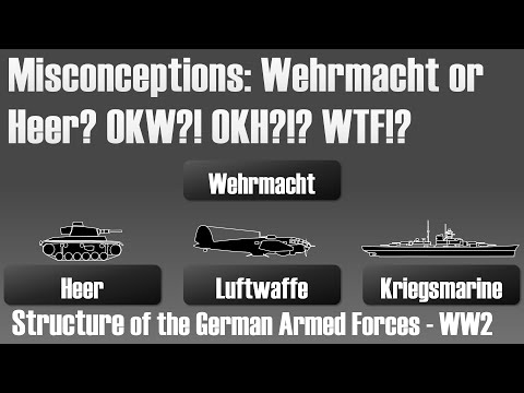 Misconceptions: Wehrmacht? Heer? OKW? OKH? WTF? Command Structure in World War 2