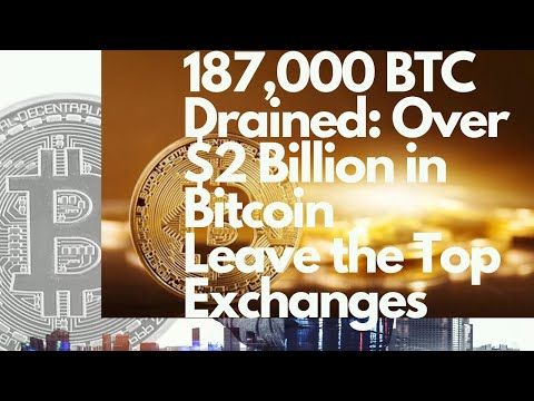 187000 BTC Drained Over $2Billion In Bitcoin Leave The Exchanges, Digital Currency, Cryptocurrency