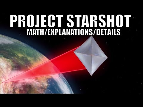 Project Starshot - Details and Math Behind Our Trip to Proxima Centauri