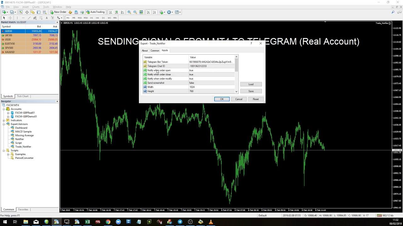 Send Signals From Metatrader 4 To Telegram Youtube
