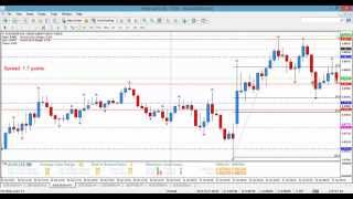 How to Combine Techincal and Fundamental Analysis for Better Forex Trading Results