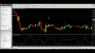 Best Support & Resistance Strategy for scalping #1