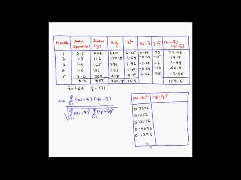 Forecasting - Causal relationship forecasting - Example 1