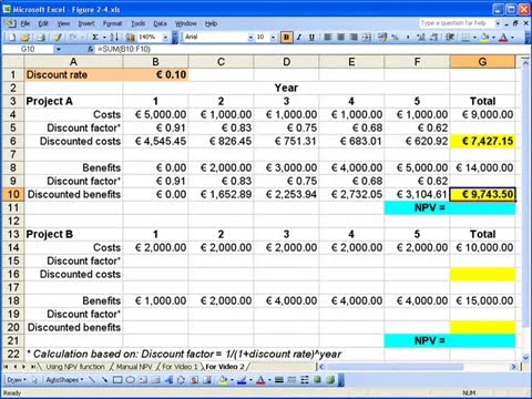 Net present value with casio financial calculator examp for Excel net present value template