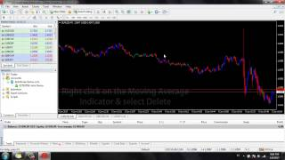 How to create FOREX Template