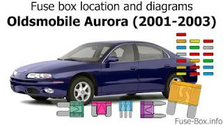 [FPWZ_2684]  Fuse box location and diagrams: Oldsmobile Aurora (2001-2003) - YouTube | Fuse Box For 2001 Oldsmobile Aurora |  | YouTube