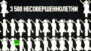 Телеканал RT: Цена Победы в Великой Отечественной войне