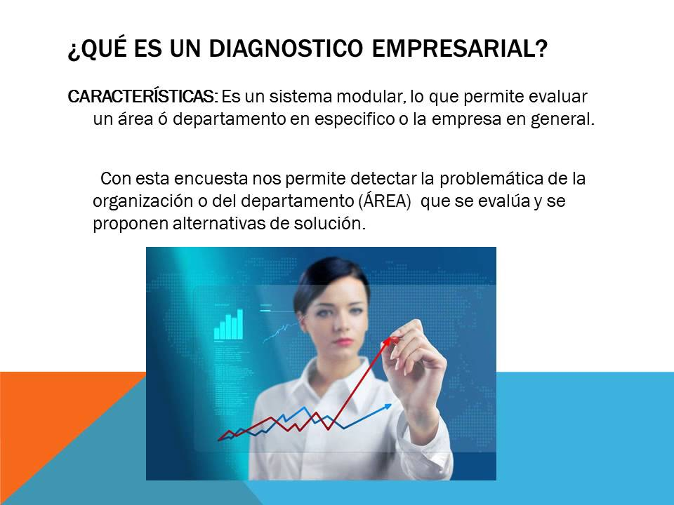 Qu es un diagnostico empresarial youtube for Que es un vivero frutal