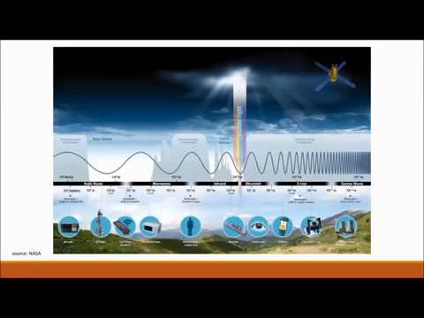 SIDC Series of Lectures on Solar Physics Basics - 09