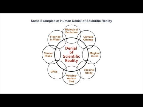 CARTA: Awareness of Mortality: Mind Over Reality Transition: Evolution of Human Mortality Denial