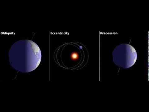 Orbital Forcing