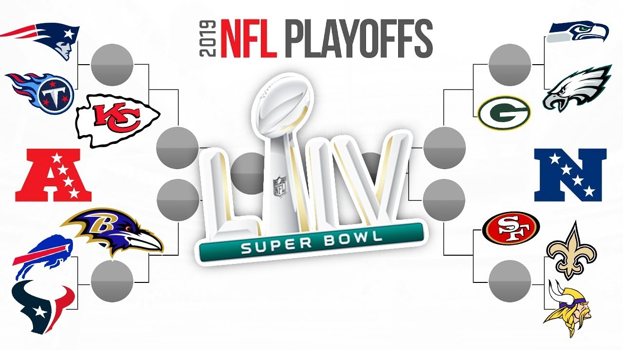 2020 Nfl Playoff Predictions Super Bowl 54 Winner Full Playoff Bracket Predictions Youtube