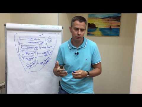 №62 - Идея для бизнеса  - подписка на товары с доставкой и кнопка Amazon Button