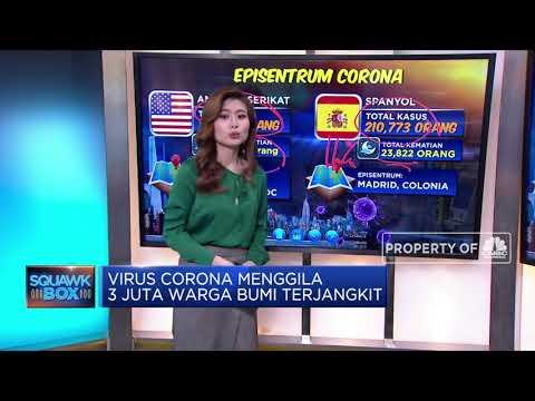 Virus Corona Menggila, 3 Juta Warga Bumi Terjangkit