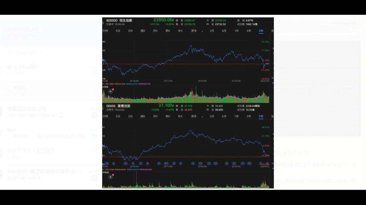 【EF Channel 風險管理概念】EP06 股票v.s分紅保單 - YouTube